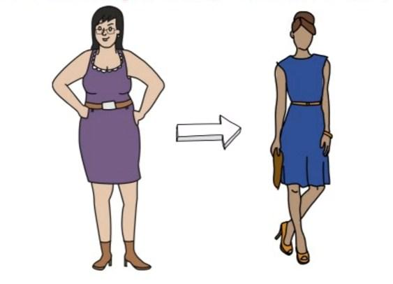 Cara Mudah mengecilkan perut buncit dalam 3 Hari