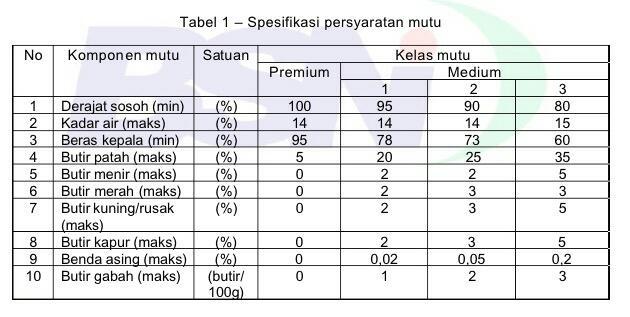 Jual beras premium murah partai besar di Jakarta Hub 087878211823
